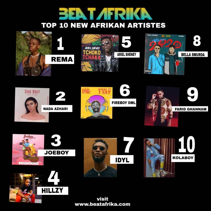Top 10 New Trending Afrikan Artistes - see details 18
